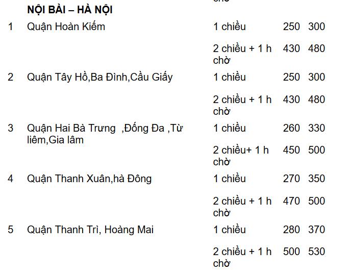 Screenshot 2020 06 05 Taxi N i B i Pick Up Service1 Xe i N i B i 2 chi u gi r